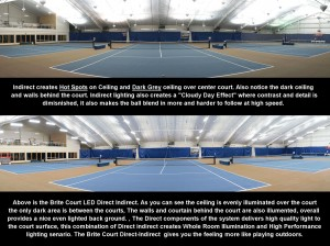 Direct Indirect versus indirect tennis lighting